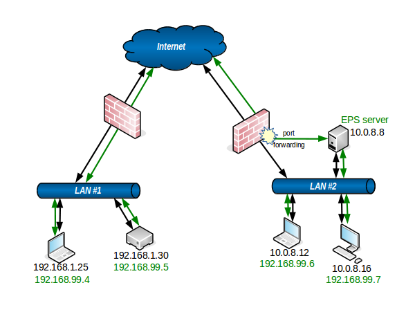 network_diagram_with_eps_conduits.png